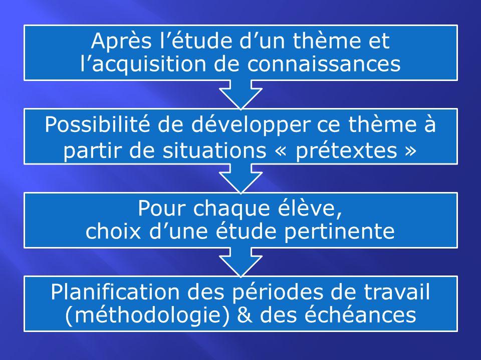 Planification des périodes de travail (méthodologie) & des échéances