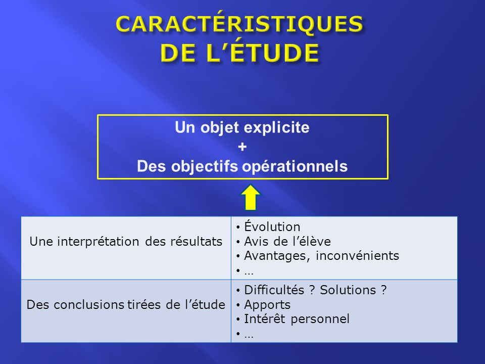 CARACTÉRISTIQUES DE L'ÉTUDE