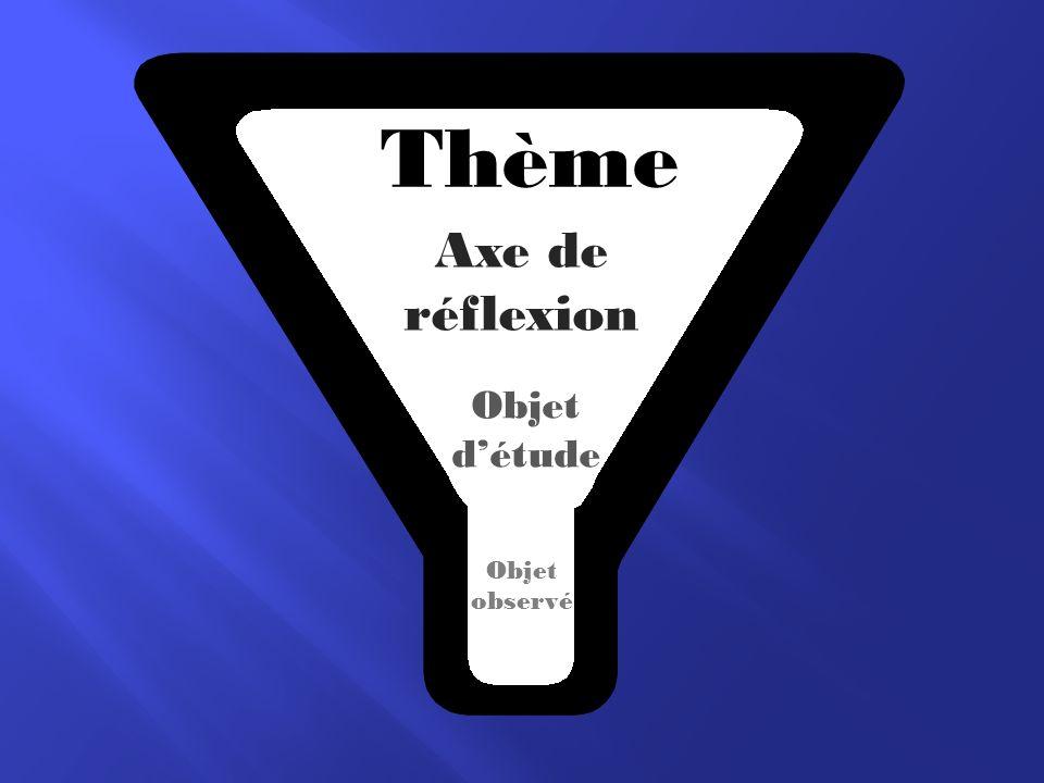 Thème Axe de réflexion Objet d'étude Objet observé