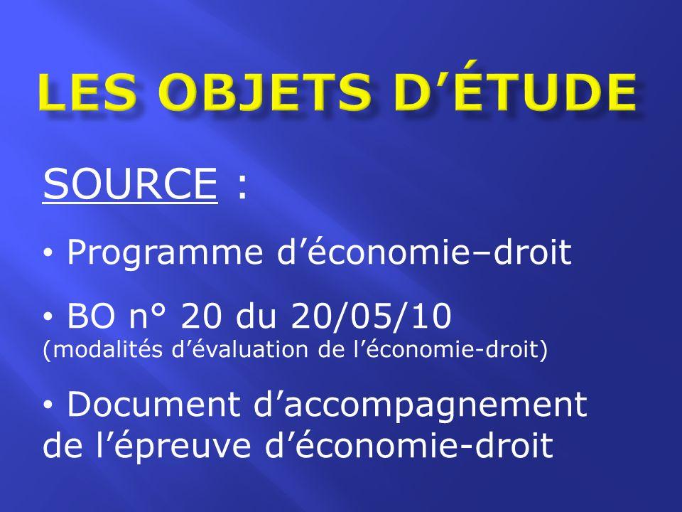 LES OBJETS D'ÉTUDE SOURCE : Programme d'économie–droit