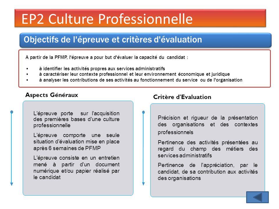 EP2 Culture Professionnelle