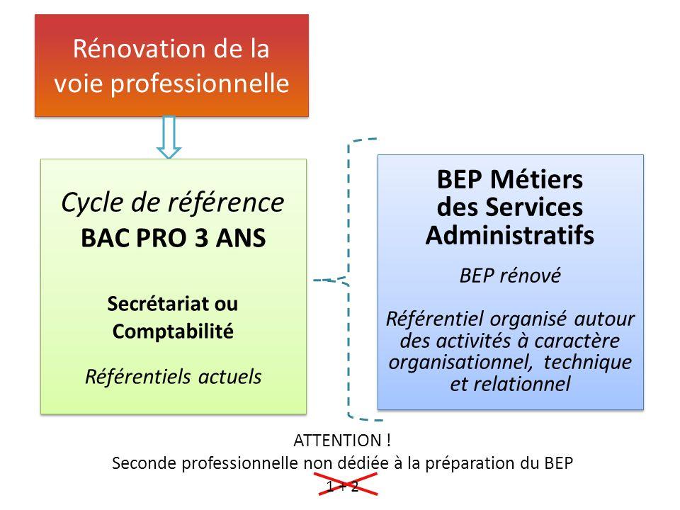 des Services Administratifs Secrétariat ou Comptabilité