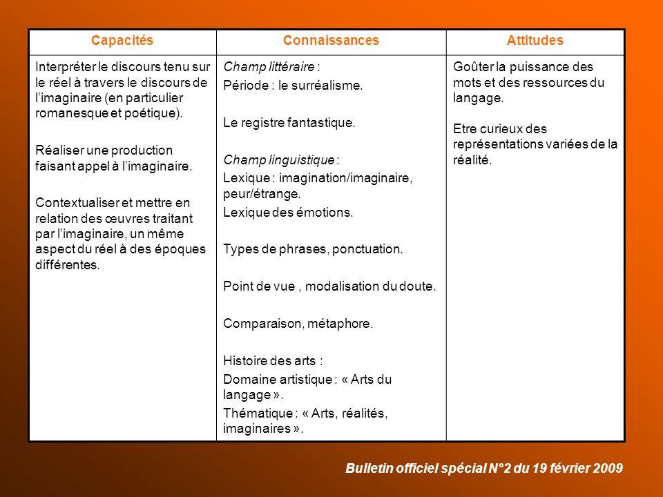 CapacitésConnaissances. Attitudes.