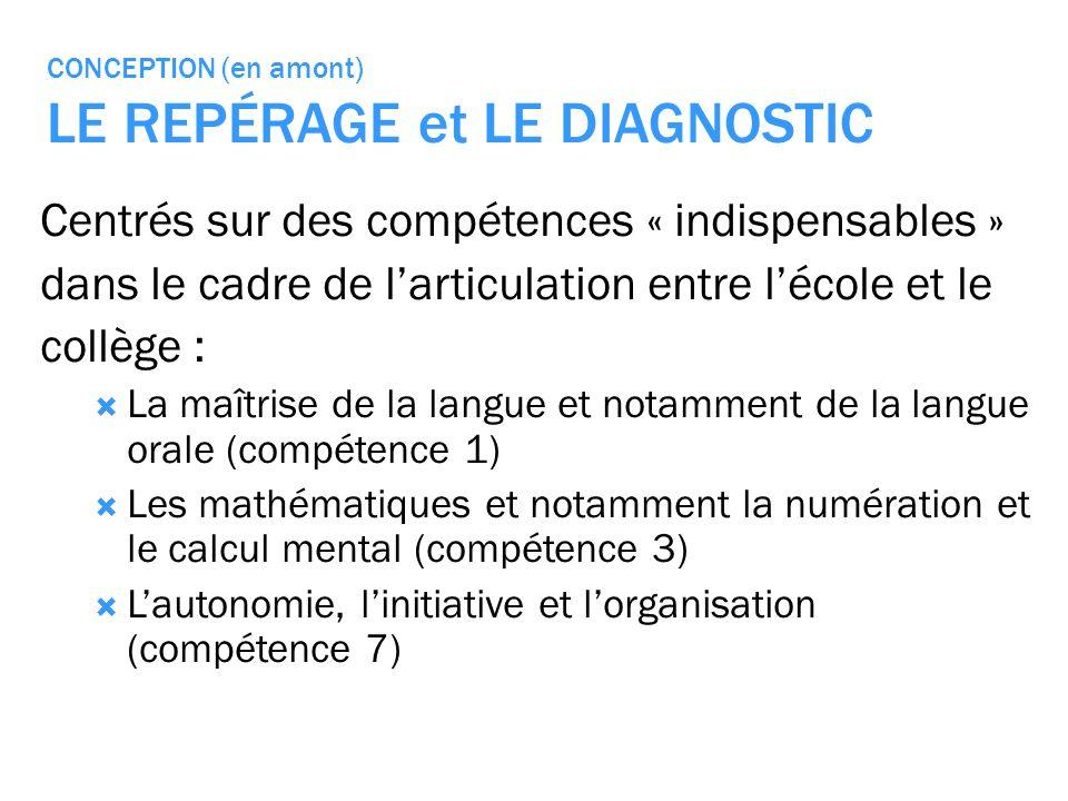 CONCEPTION (en amont) LE REPÉRAGE et LE DIAGNOSTIC