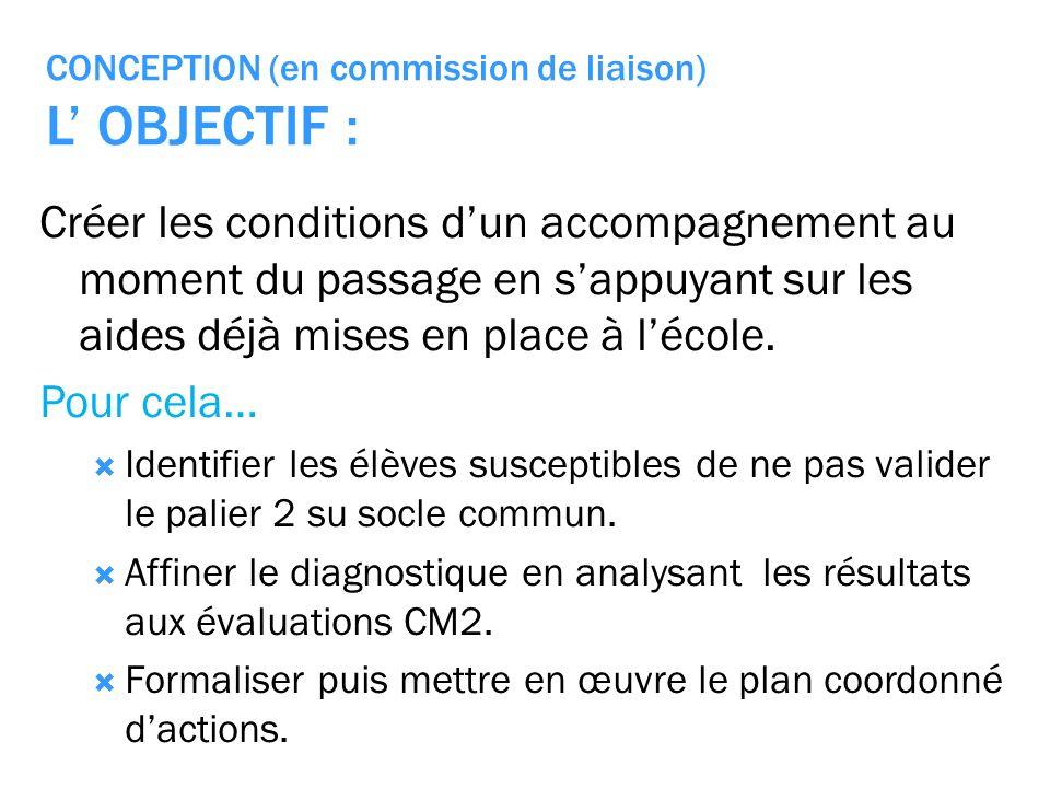 CONCEPTION (en commission de liaison) L' OBJECTIF :