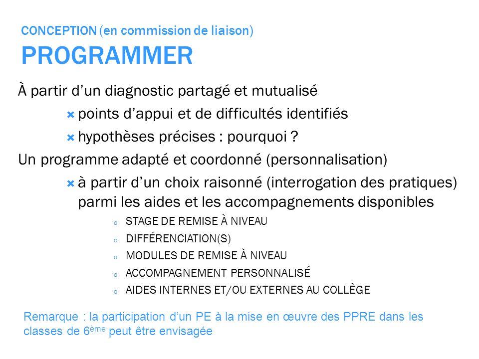 CONCEPTION (en commission de liaison) PROGRAMMER