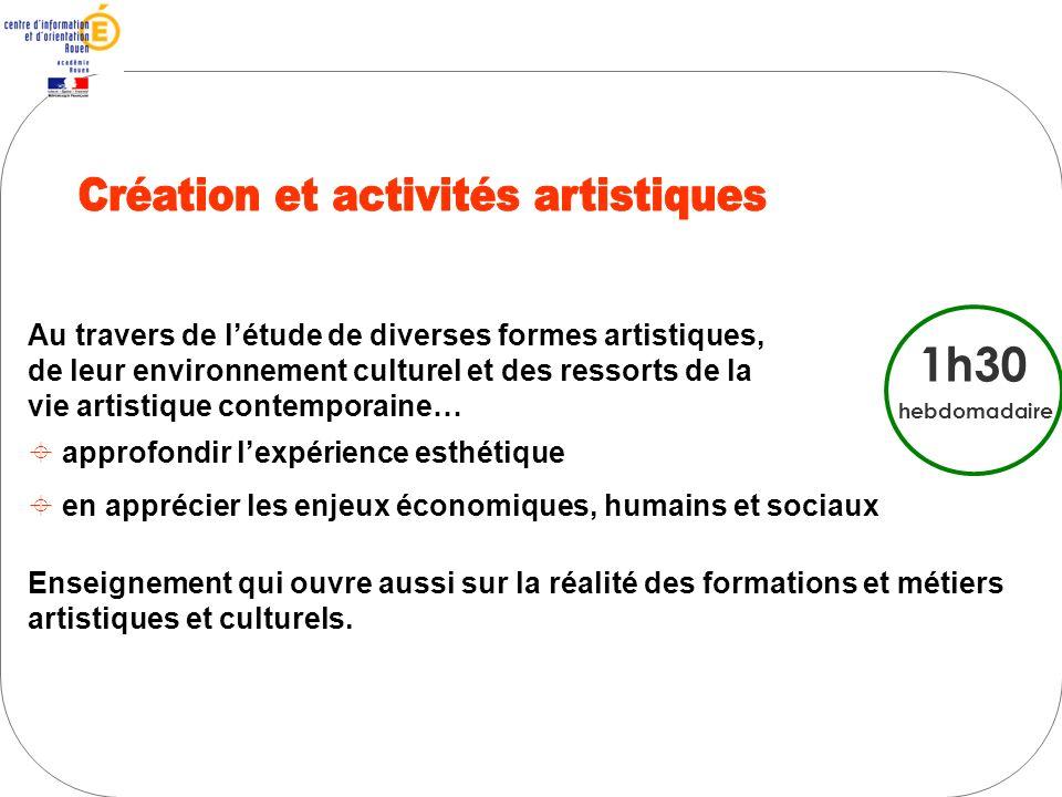 Création et activités artistiques