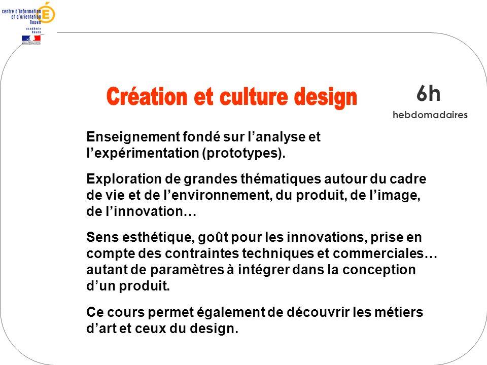 Création et culture design