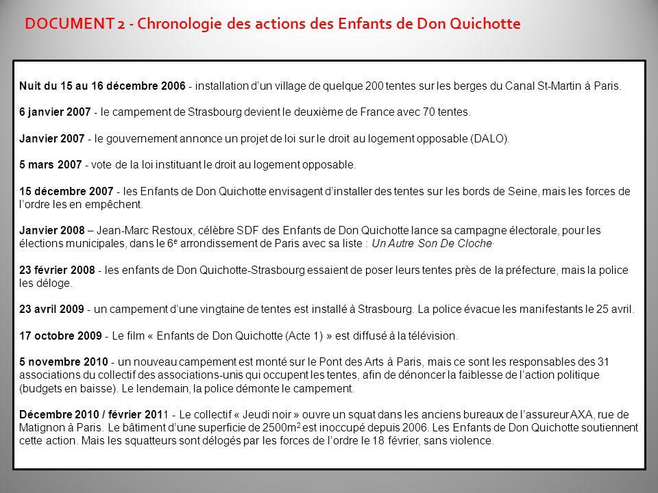 DOCUMENT 2 - Chronologie des actions des Enfants de Don Quichotte