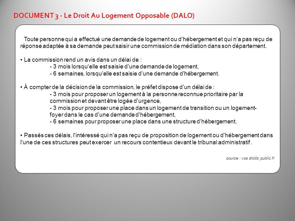 DOCUMENT 3 - Le Droit Au Logement Opposable (DALO)