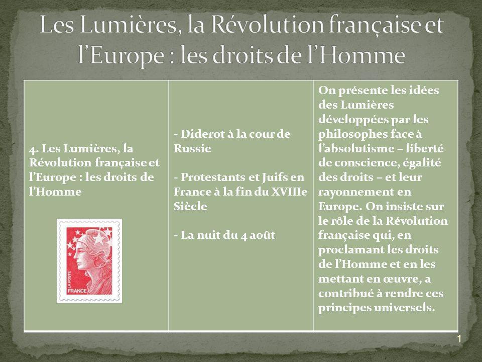 Les Lumières, la Révolution française et l'Europe : les droits de l'Homme