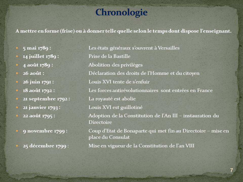 Chronologie 5 mai 1789 : Les états généraux s'ouvrent à Versailles