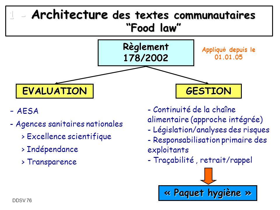 1 - Architecture des textes communautaires Food law