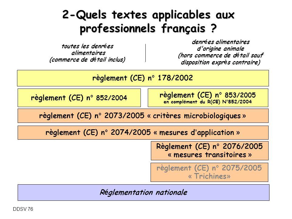 2-Quels textes applicables aux professionnels français