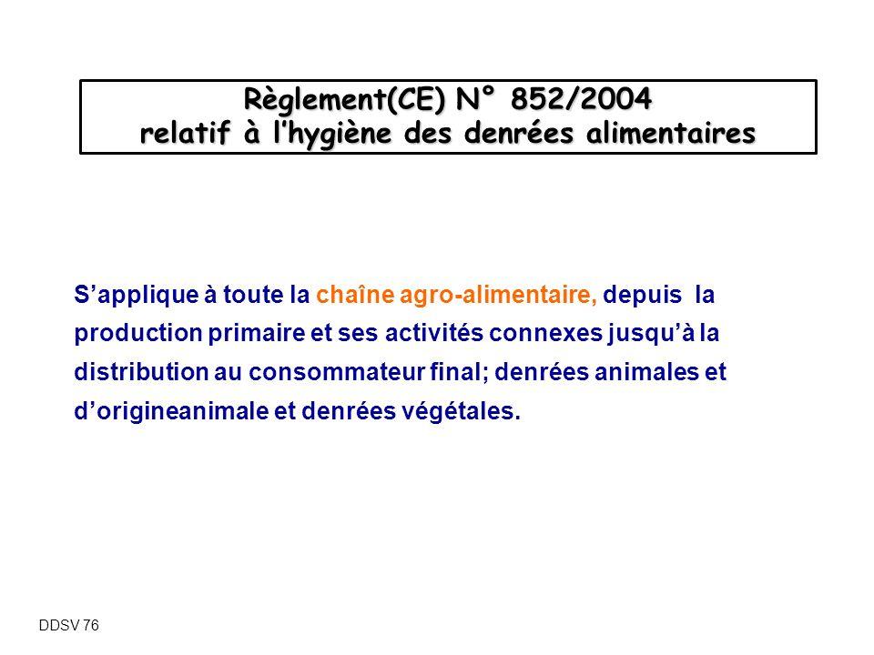 Règlement(CE) N° 852/2004 relatif à l'hygiène des denrées alimentaires