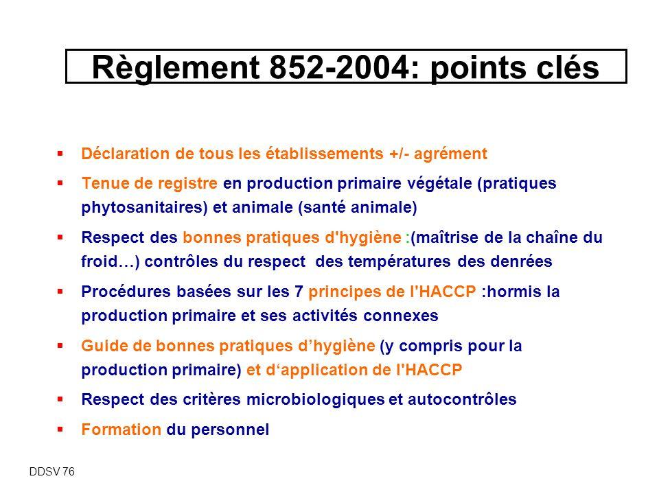 Règlement 852-2004: points clés