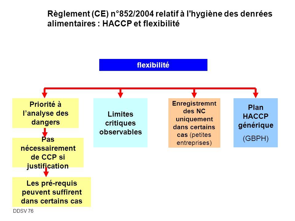 Règlement (CE) n°852/2004 relatif à l hygiène des denrées alimentaires : HACCP et flexibilité