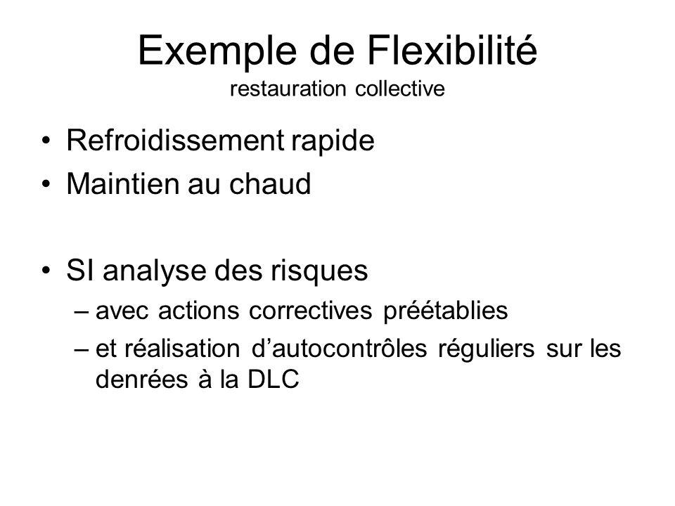Exemple de Flexibilité restauration collective