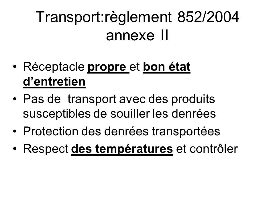 Transport:règlement 852/2004 annexe II