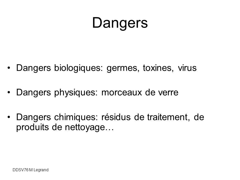 Dangers Dangers biologiques: germes, toxines, virus