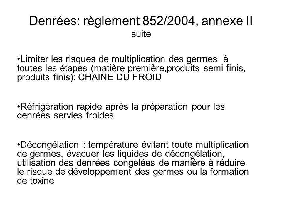 Denrées: règlement 852/2004, annexe II suite