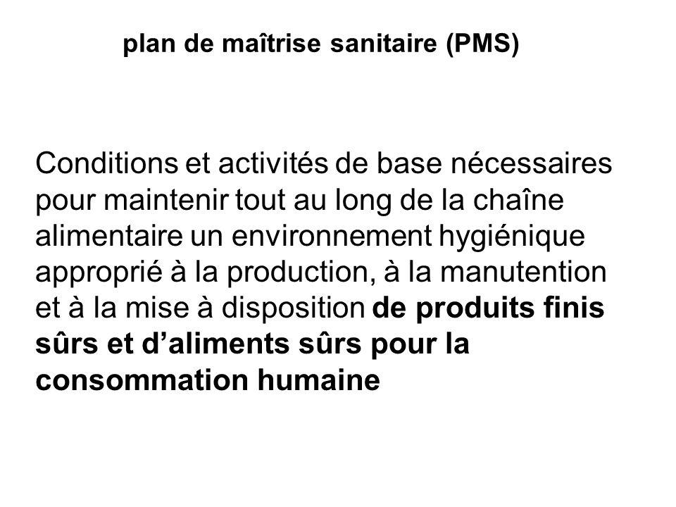 plan de maîtrise sanitaire (PMS)