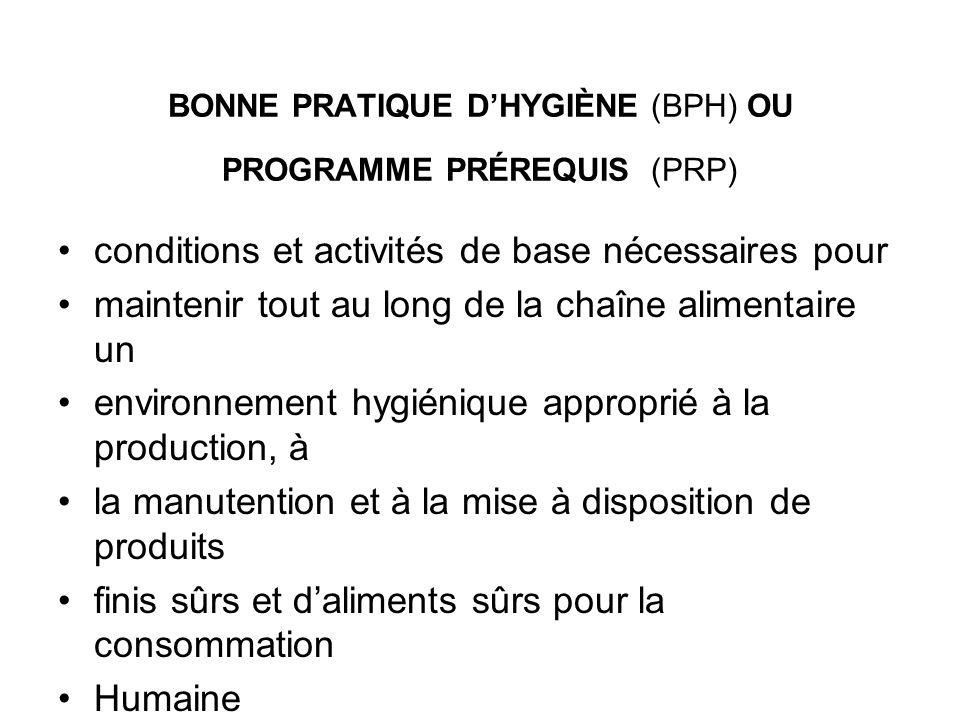 BONNE PRATIQUE D'HYGIÈNE (BPH) OU PROGRAMME PRÉREQUIS (PRP)
