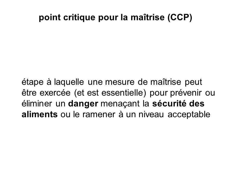 point critique pour la maîtrise (CCP)