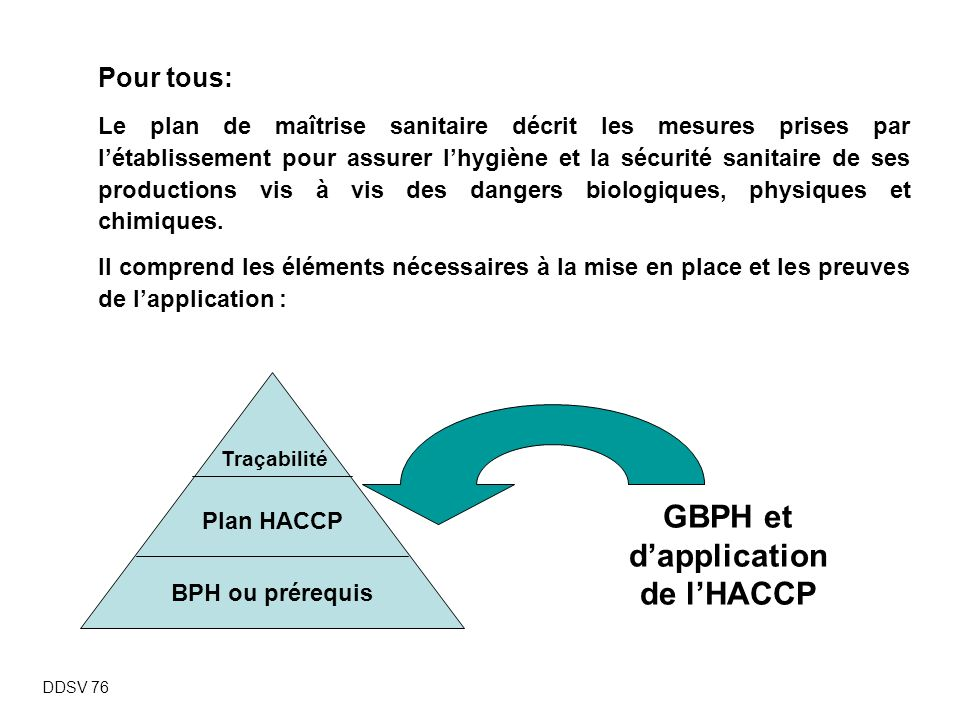 GBPH et d'application de l'HACCP