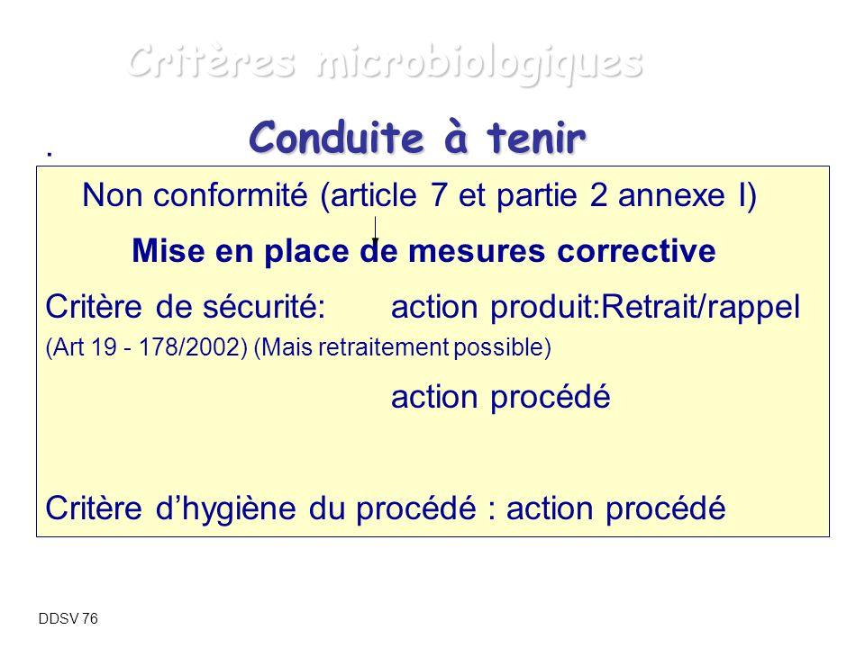 Critères microbiologiques Conduite à tenir