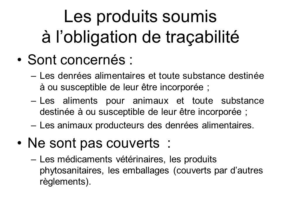 Les produits soumis à l'obligation de traçabilité