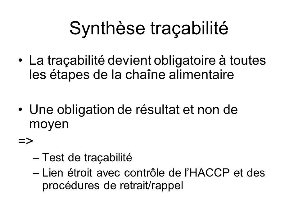 Synthèse traçabilité La traçabilité devient obligatoire à toutes les étapes de la chaîne alimentaire.