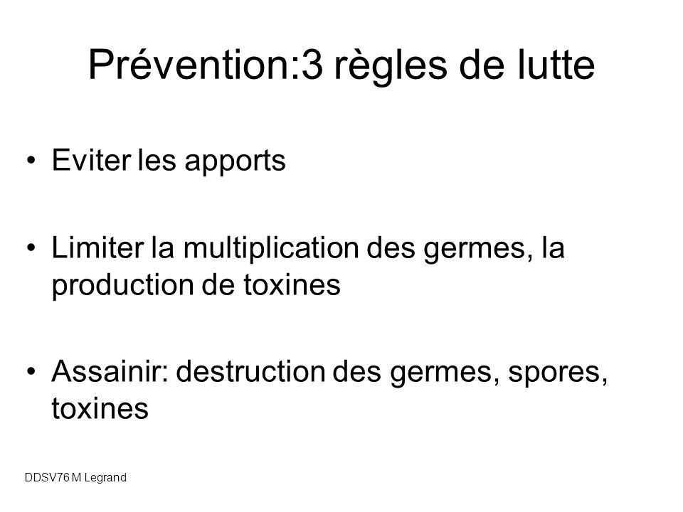 Prévention:3 règles de lutte