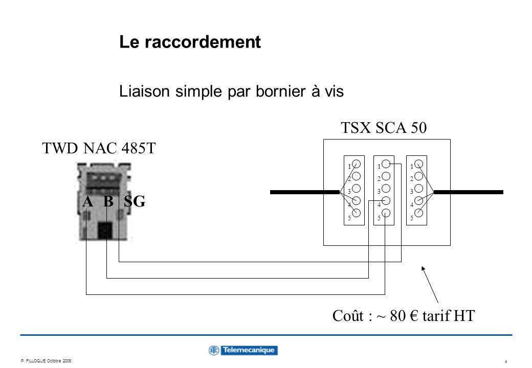 Le raccordement Liaison simple par bornier à vis TSX SCA 50