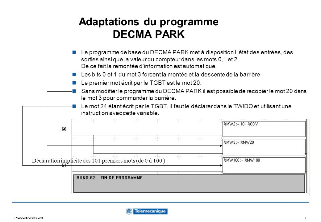 Adaptations du programme DECMA PARK