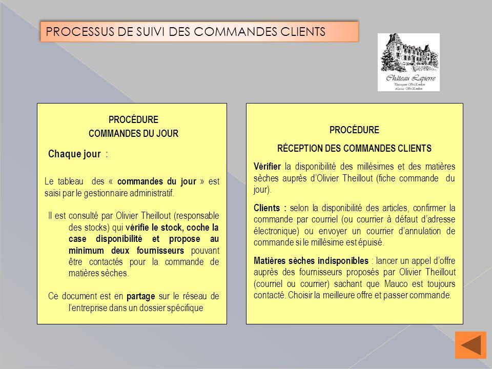 RÉCEPTION DES COMMANDES CLIENTS