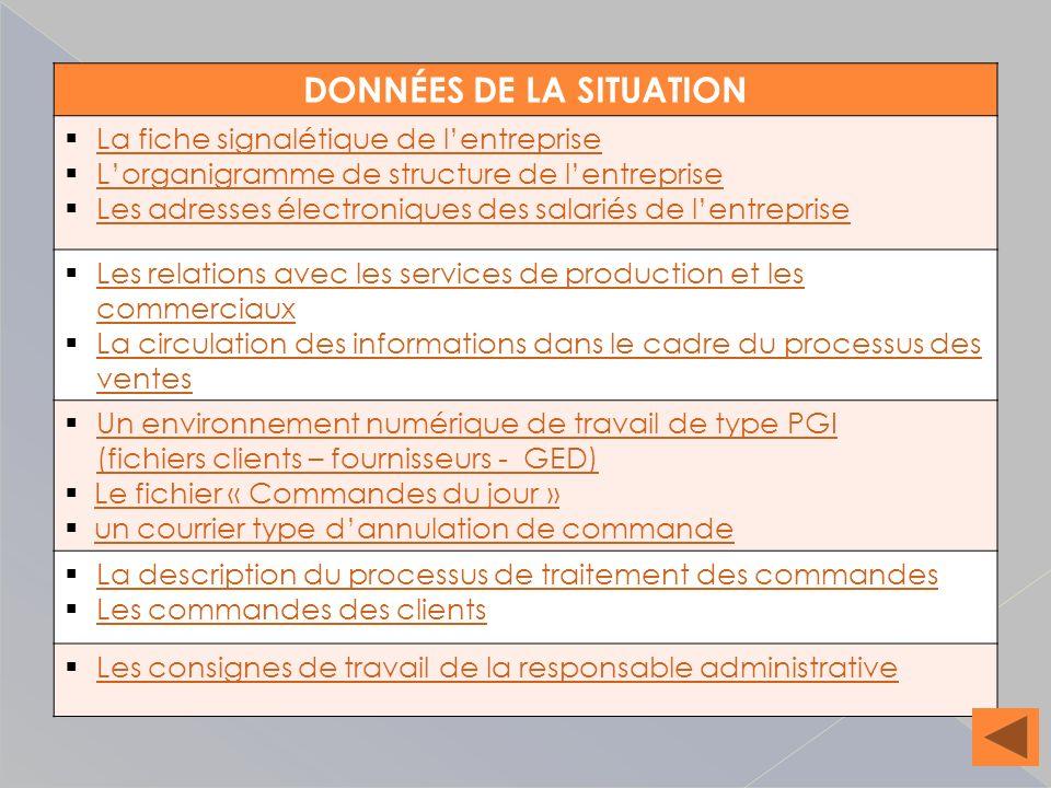DONNÉES DE LA SITUATION