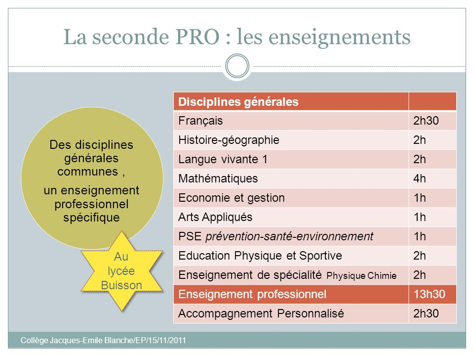 La seconde PRO : les enseignements