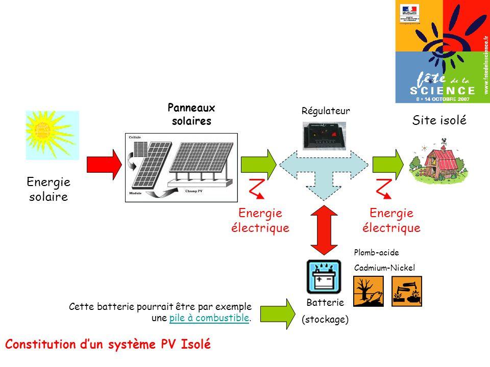 Constitution d'un système PV Isolé