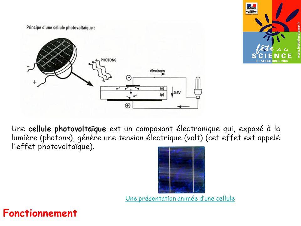 Une cellule photovoltaïque est un composant électronique qui, exposé à la lumière (photons), génère une tension électrique (volt) (cet effet est appelé l effet photovoltaïque).