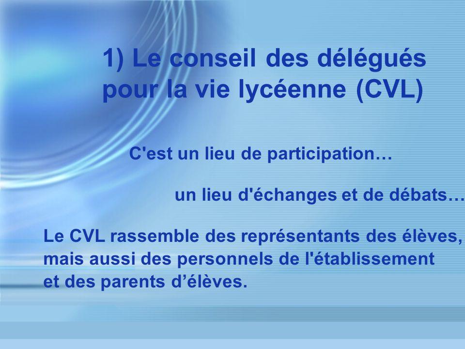 1) Le conseil des délégués pour la vie lycéenne (CVL)