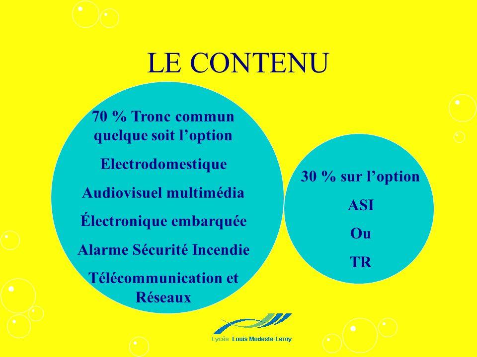 LE CONTENU 70 % Tronc commun quelque soit l'option Electrodomestique