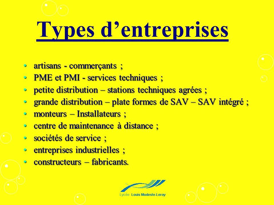 Types d'entreprises artisans - commerçants ;