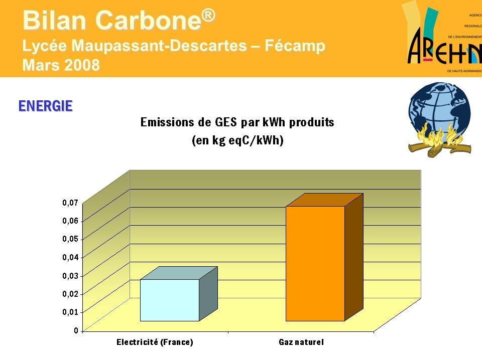 Bilan Carbone® Lycée Maupassant-Descartes – Fécamp Mars 2008
