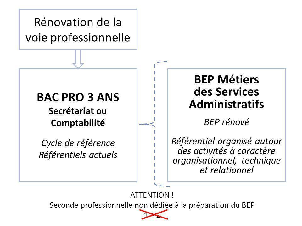 Secrétariat ou Comptabilité des Services Administratifs