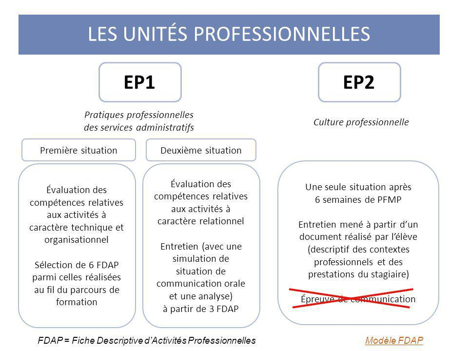 LES UNITÉS PROFESSIONNELLES