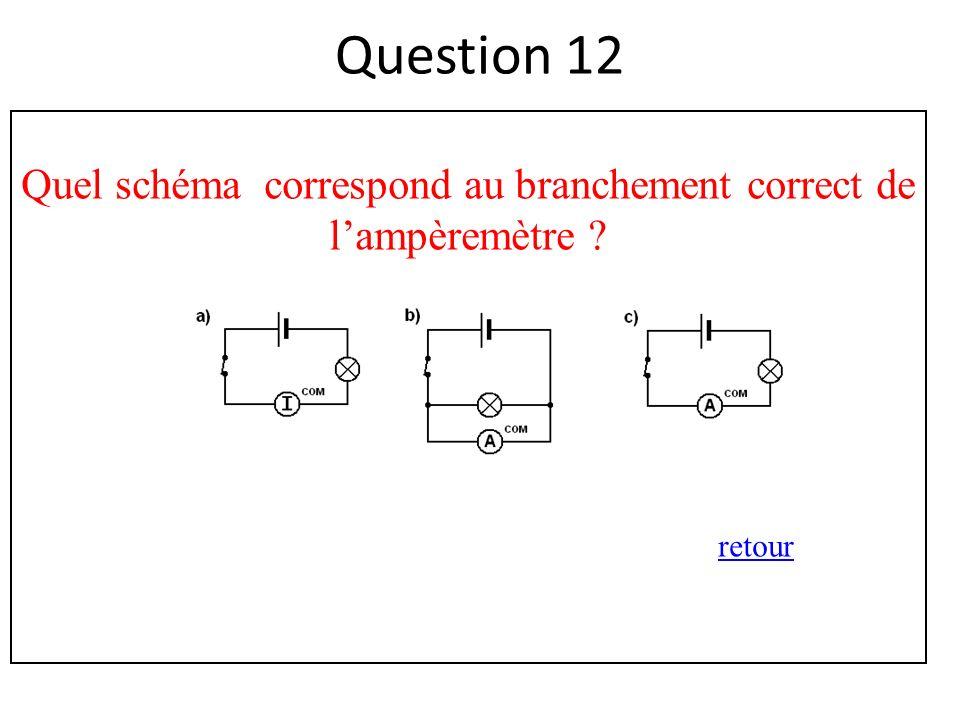 Quel schéma correspond au branchement correct de l'ampèremètre