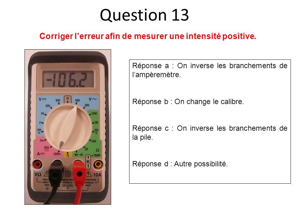 Corriger l'erreur afin de mesurer une intensité positive.