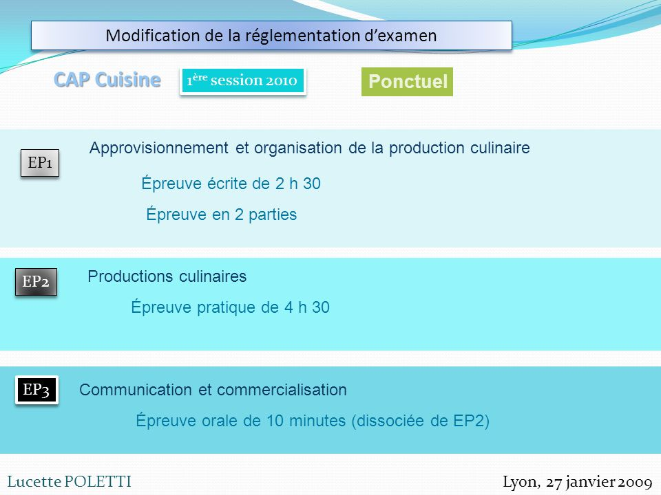 Modification de la réglementation d'examen