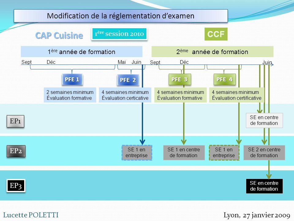 CAP Cuisine Modification de la réglementation d'examen CCF